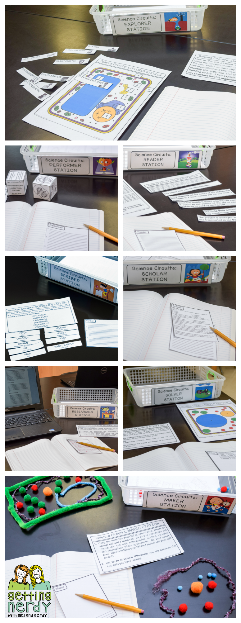 Stations Classroom Design Definition ~ Lesson plan create and use steam science stations