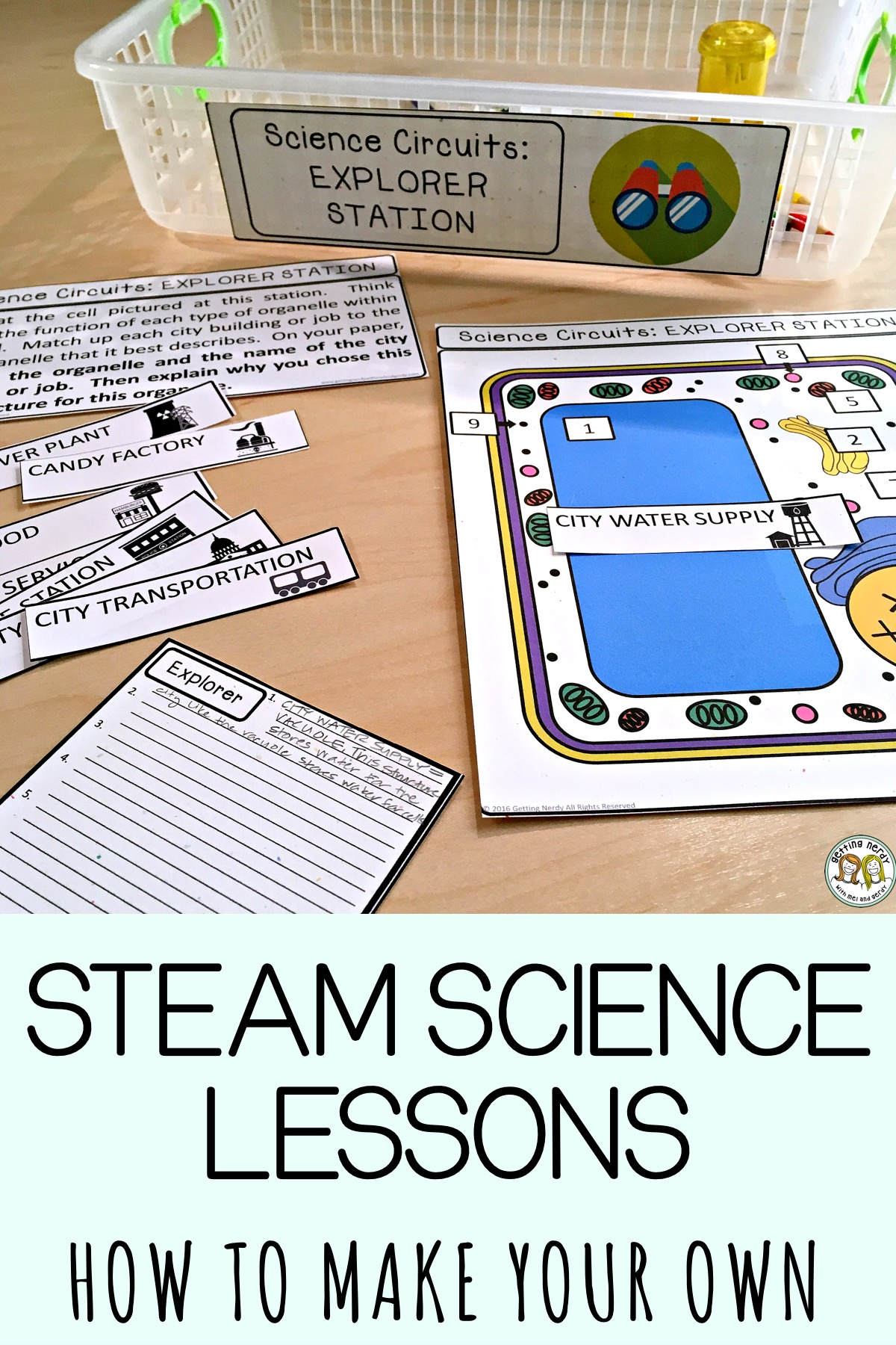 How to Create your own Cross-Curricular Science STEAM Lab Stations that are Student-led and easy to implement #gettingnerdyscience #STEAM #STEM #labstations